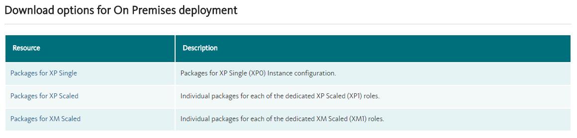 How to upgrade Sitecore 8 2 to Sitecore 9 Update 1 | Billet Versusmind